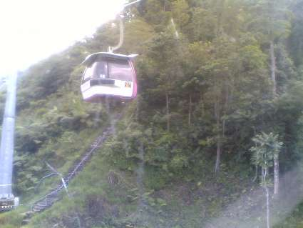 Cable Car Scenery and Speed (12 km/h)  according to GPS