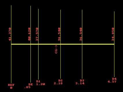 YagiMAX: The best Yagi Uda antenna modelling software