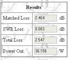 RG-58coax power loss results