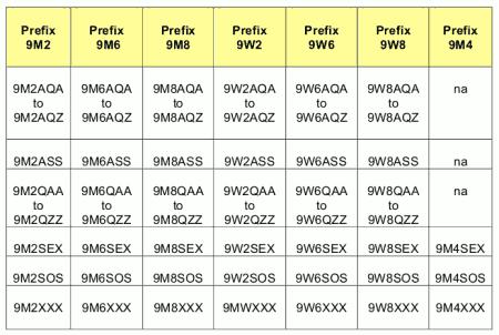 Reserve amateur radio callsign